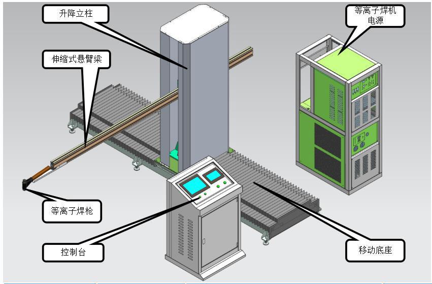 中部槽等离子熔覆堆焊机设计图