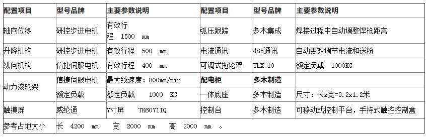 双锥注塑机料筒内孔熔覆专机(图5)